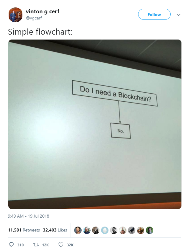 Blockchain tweet