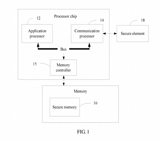 Secure processor chip and terminal device patent